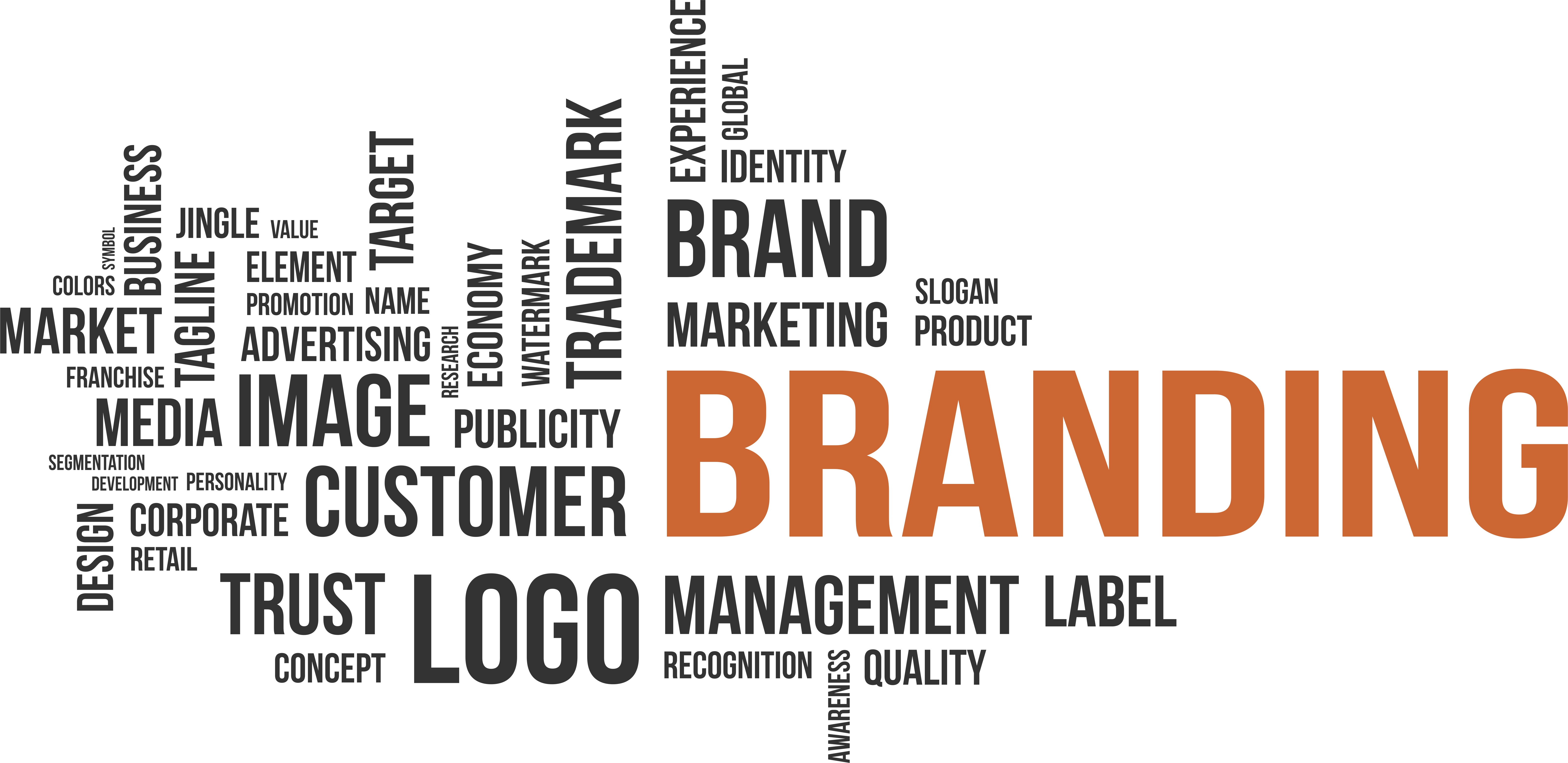 How Do Companies Succeed in Food Marketing?
