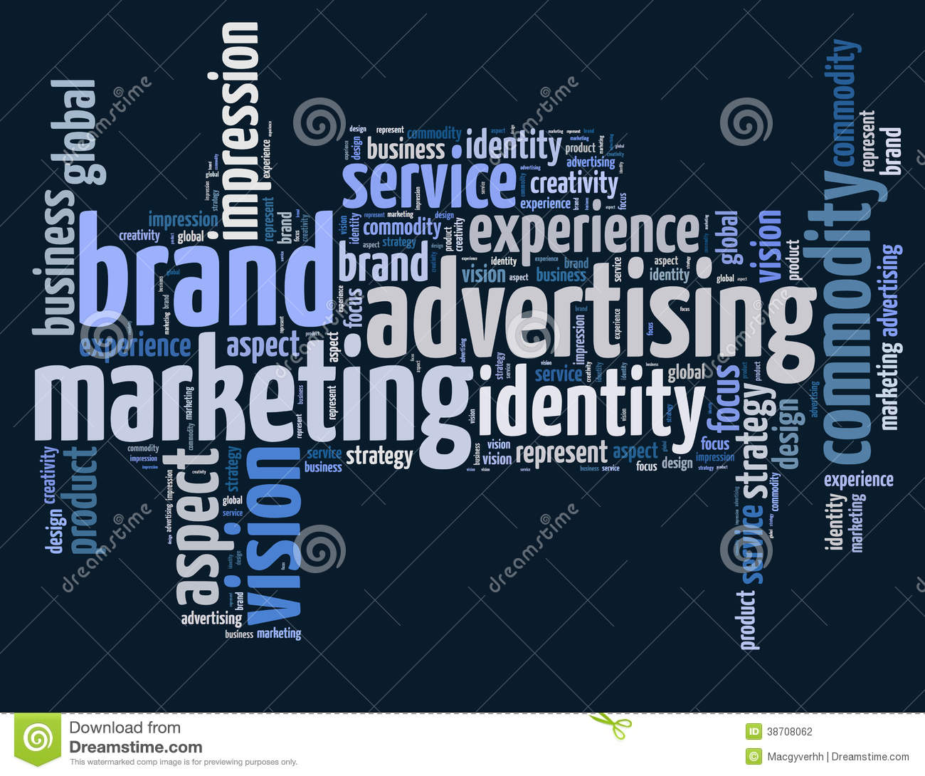 Advertising and marketing Strategies in Chemical Business