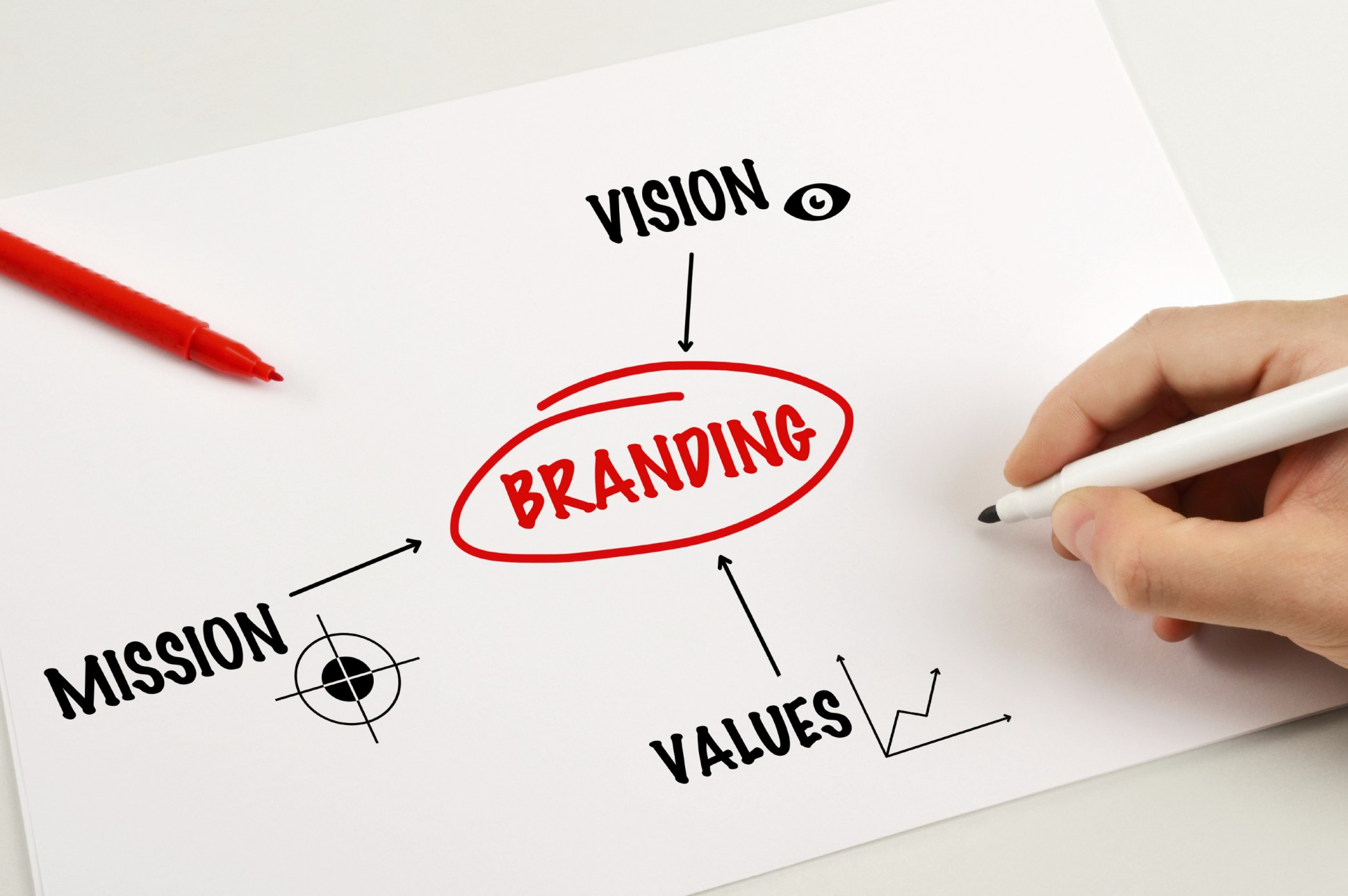 The Significance of Brand and Marketing Companies in India