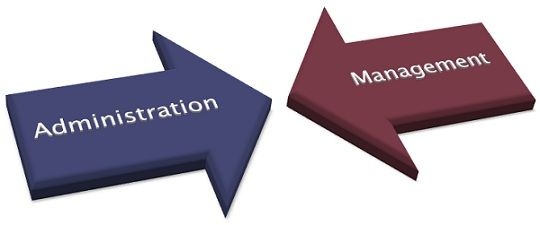 Difference Between Managing People and Leading People