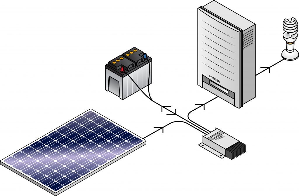 What Does the Future of Solar Inverters Look Like?